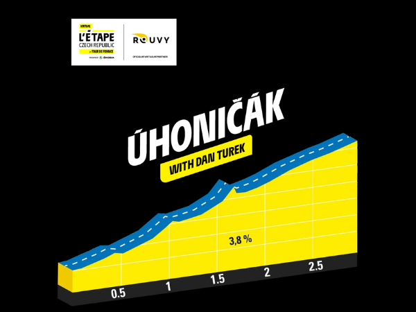 L'Etape Czech Republic has teamed up with ROUVY to offer a premium virtual social ride with Daniel Turek